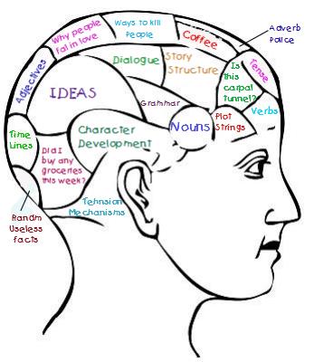 writer_brain2