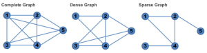graphs_complete_sparse