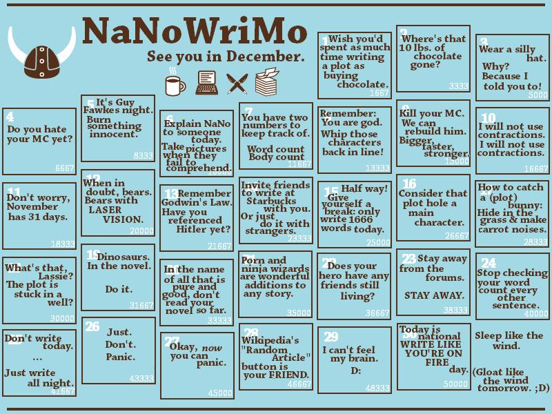 medium_NaNoWriMo_Comic