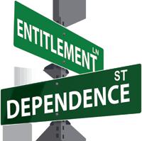 Entitlement_Dependence