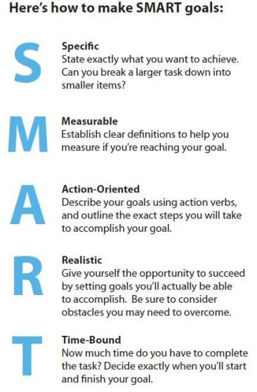 Smart_goals_1