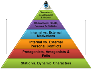 character-development (1)