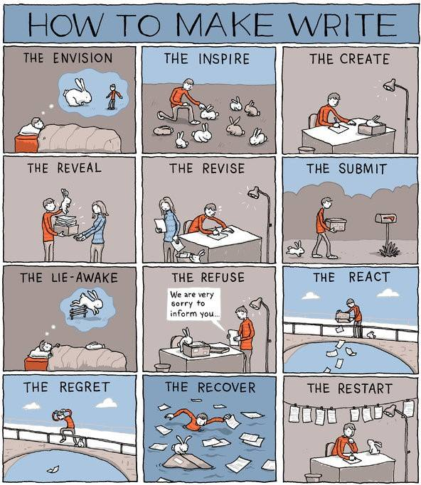 make write