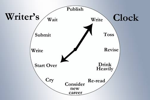 writers clock