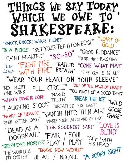 shakespeare_words_used_today